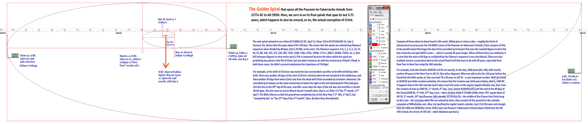 Phi- Golden Spiral Zeroed in on Christ's Death.